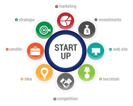 startup fattori