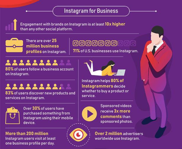 instagram per business