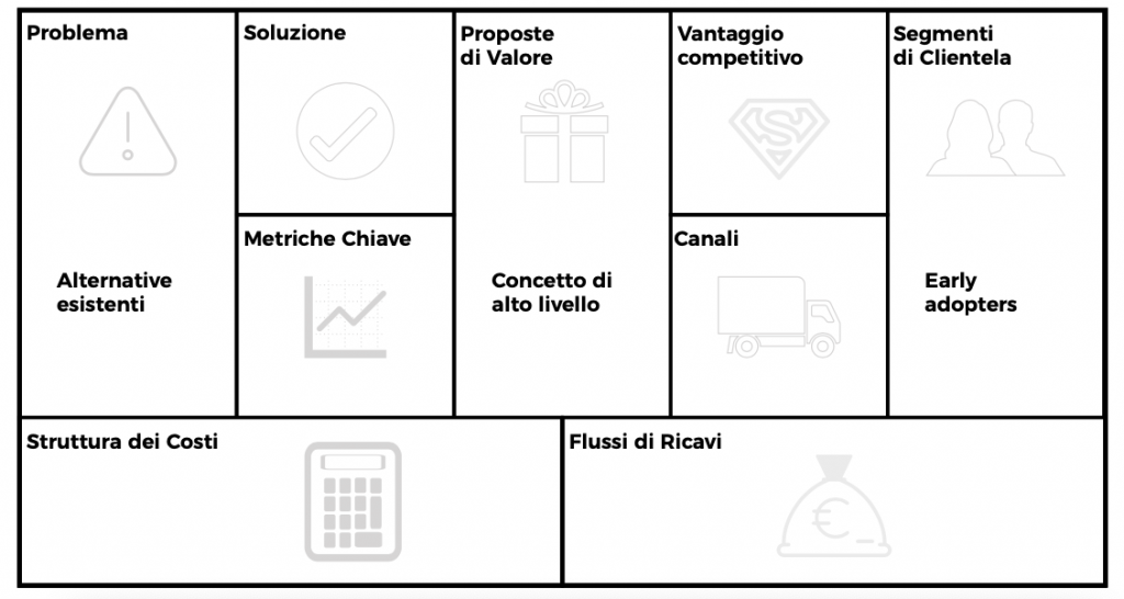 lean model canva