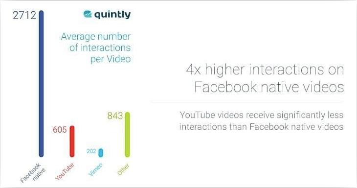 piattaforme video