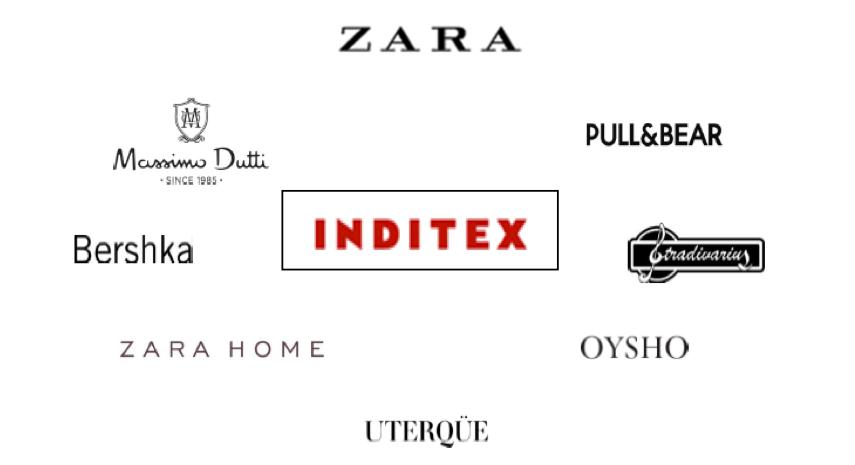 brand architecture zara