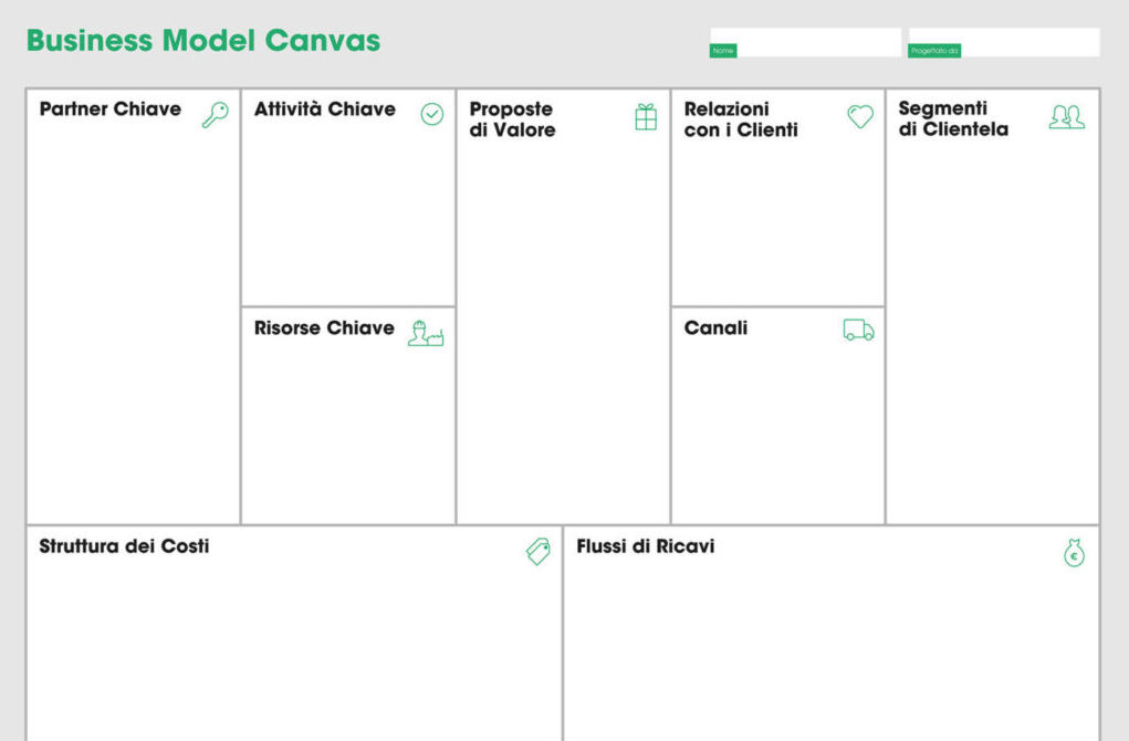 business model canva